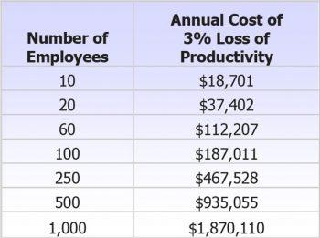 Cost-of-Poor-IAQ-2